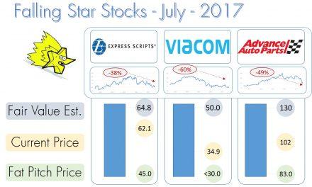Falling Stars Stocks – July 2017
