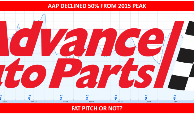 Advance Auto Parts (AAP) – 50% Decliner, Fat Pitch or Not?